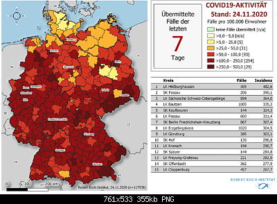 Nuovo Virus Cinese-screenshot_2020-11-24-covid-19-situationsbericht-24-11-2020-2020-11-24-de-pdf.png