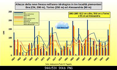Nowcasting torino e provincia novembre 2020-1863-95-nivo-torino-bra-alessandria-logo.png