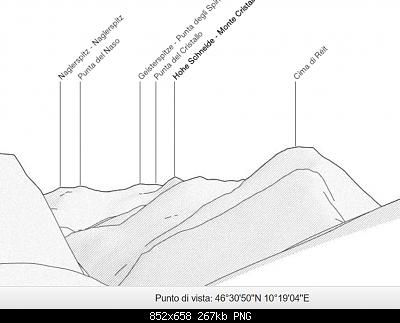 Luoghi lontani visti da altri luoghi-screenshot_2020-11-25-peakfinder-46-3050n-10-1904e.png