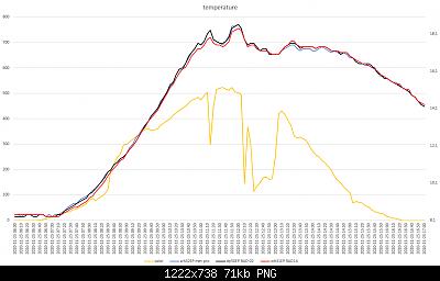 Confronti schermi solari: autunno, inverno 2020-2021-grafici-25-11-2020-post-2.png