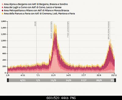 Nuovo Virus Cinese-screenshot_2020-11-26-coronavirus-in-italia-i-dati-mappa.png