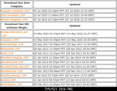 installare il modello saratoga-screenshot_2020-11-26-saratoga-weather-org-website-templates-ajax-php-installation.png