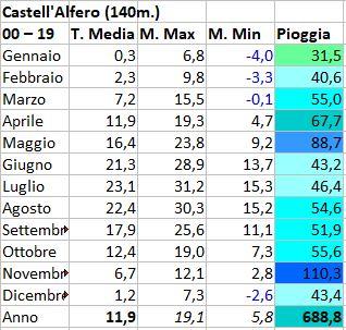 Basso Piemonte - Novembre 2020-castellalfero.jpg