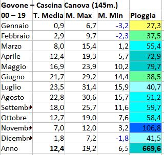 Basso Piemonte - Novembre 2020-govone.jpg