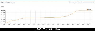 Sicilia - Novembre 2020-screenshot_2020-11-28-mycontroller-org-the-open-source-controller-3-.jpg