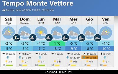 Marche Novembre 2020-screenshot_2020-11-28-monte-vettore.png