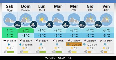 Marche Novembre 2020-screenshot_2020-11-28-monte-catria.png