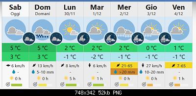 Marche Novembre 2020-screenshot_2020-11-28-monte-carpegna.png