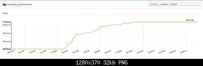 Sicilia - Novembre 2020-screenshot_2020-11-29-mycontroller-org-the-open-source-controller.jpg