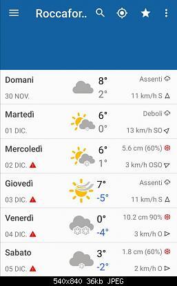 Basso Piemonte - Novembre 2020-screenshot_20201129_125827.jpg