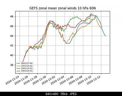 Dicembre 2020: analisi modelli meteo-img-20201127-wa0057.jpg