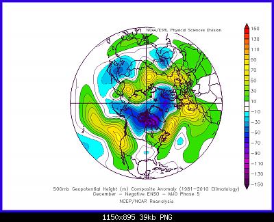 Dicembre 2020: analisi modelli meteo-1e4f3515-5f55-4a98-8cc3-1ca63a732605.png