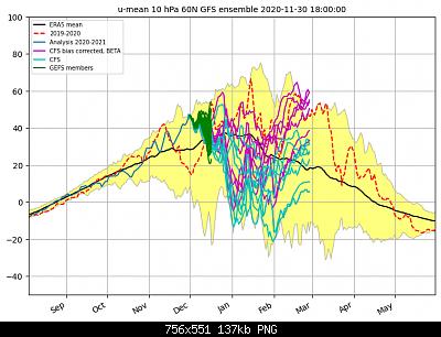Dicembre 2020: analisi modelli meteo-eadb9863-91cd-49eb-ba67-179a9b897a46.png