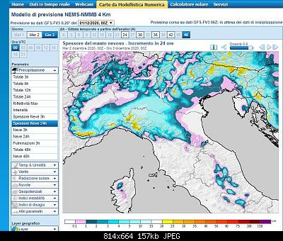 Nowcasting Emilia - Basso Veneto - Bassa Lombardia, 16 Novembre - 30 Novembre-titano.jpg