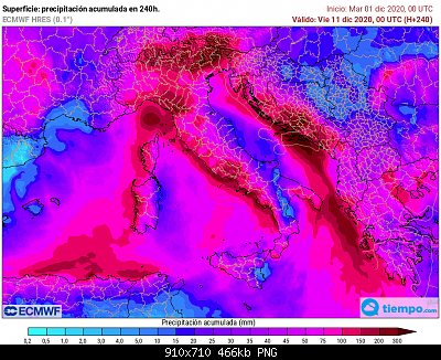Dicembre 2020: analisi modelli meteo-ecmwf_240_it_apc_es-es_es.png