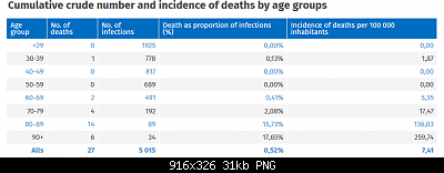 Nuovo Virus Cinese-screenshot_2020-12-01-data.png
