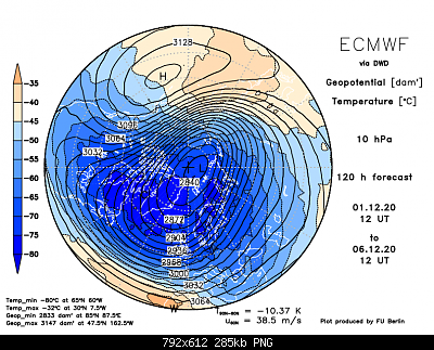 Dicembre 2020: analisi modelli meteo-ecmwf10f120.png