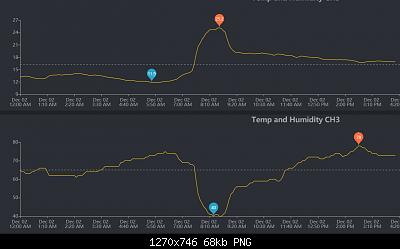 Schermo solare per termometro a massima e minima-screenshot_2020-12-02-ecowitt-weather-1-.png