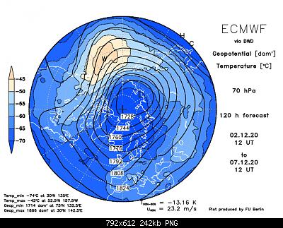 Dicembre 2020: analisi modelli meteo-ecmwf70f120.png