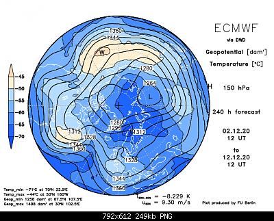 Dicembre 2020: analisi modelli meteo-ecmwf150f240.png