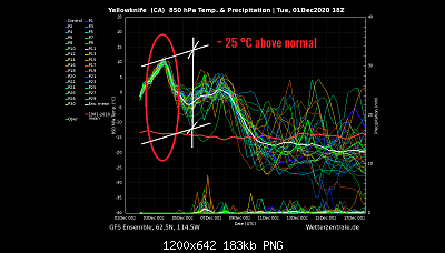 Incredibili States!-extreme-warmth-canada-north-america-yellowknife-anomaly.png