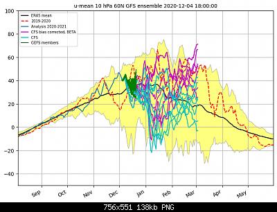 Dicembre 2020: analisi modelli meteo-708f2439-2453-4e61-bd40-5c625db16e54.png