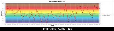 Resoconto autunno 2020, dati e anomalie.-t850.jpg