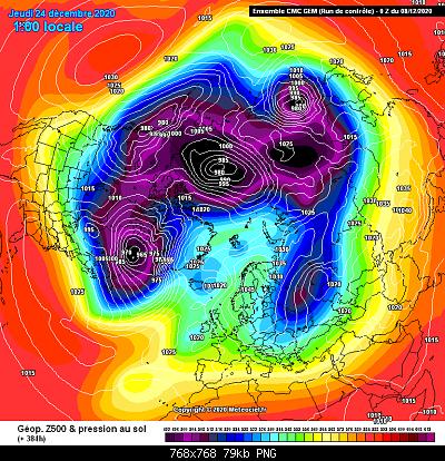 Analisi Modelli Dicembre 2020 Sud-gensnh-0-1-384.png
