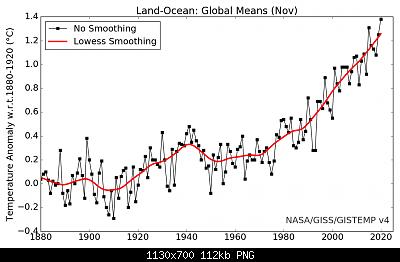 Temperature globali-graph-5-.png
