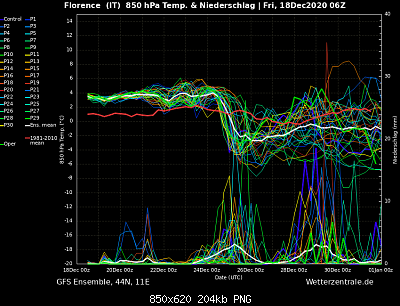 Inverno toscano! qui le discussioni modellistiche-ens_image.png