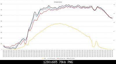 Confronti schermi solari: autunno, inverno 2020-2021-grafici-meteo-01-01-2021-post-1.jpg