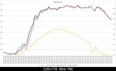 Confronti schermi solari: autunno, inverno 2020-2021-grafici-meteo-01-01-2021-post-2.jpg