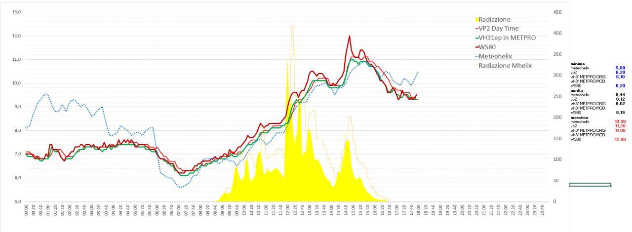 Confronti schermi solari: autunno, inverno 2020-2021-screenshot-197-.jpg