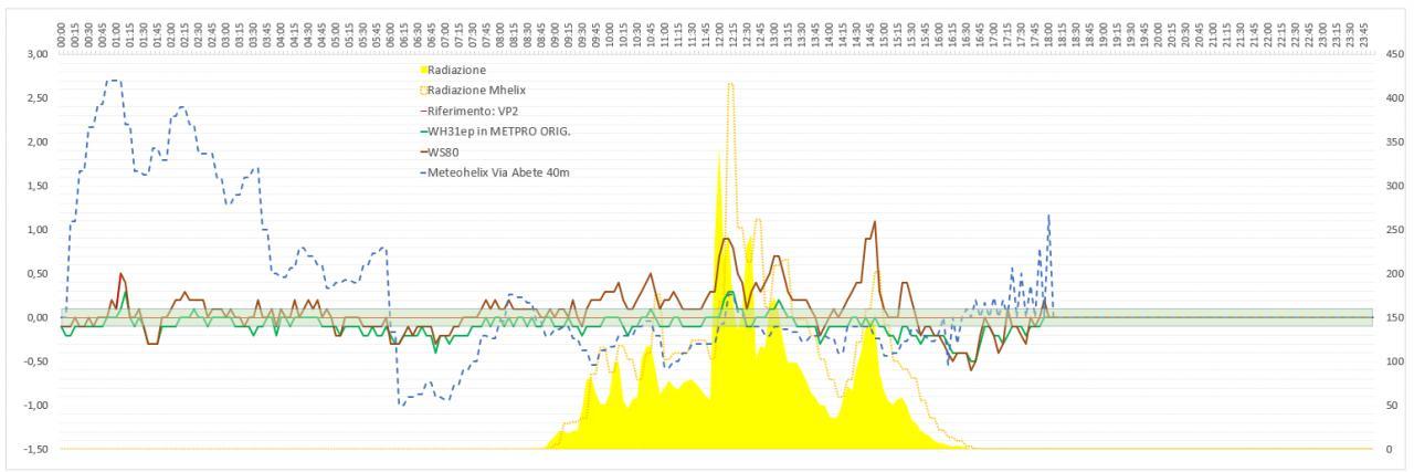 Confronti schermi solari: autunno, inverno 2020-2021-screenshot-198-.jpg