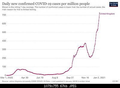 Nuovo Virus Cinese-england.jpg