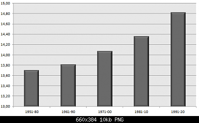 Le nuove medie climatiche 1991-2020-medie-51-20.png