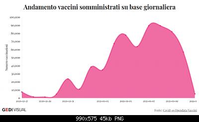Nuovo Virus Cinese-screenshot_2021-01-11-report-vaccini-anti-covid-vaccinazioni-in-italia-regione-per-regione-in.png