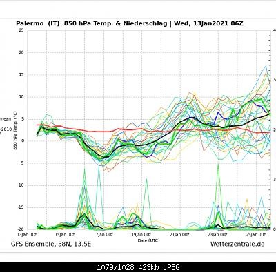 Sicilia - Modelli e Nowcasting - Gennaio 2021-screenshot_2021-01-13-12-51-38-83.jpg