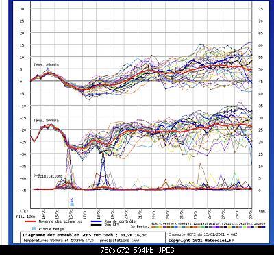 Analisi modelli gennaio 2021-c135c6e4-e37f-477c-8b1a-ef75b5468aca.jpeg