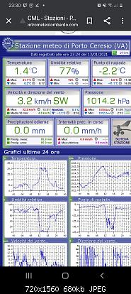 Lombardia (MI - MB - BS - BG - CR - PV) Gennaio 2021-screenshot_20210113-233015_chrome-1-.jpg