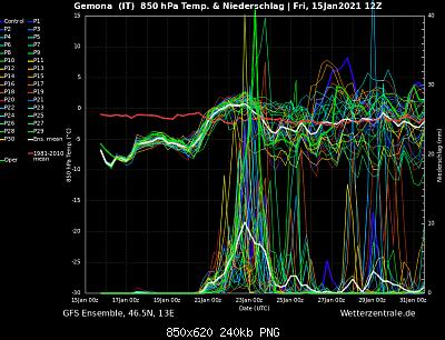 Conca Prevala (sella Nevea-ud) 15-08-09... e altre foto di confronto-846.png
