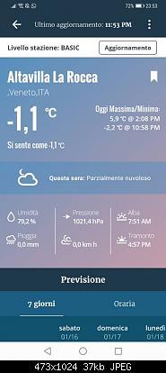 Nowcasting FVG - Veneto Orientale e Centrale GENNAIO 2021-screenshot_20210115_235338_com.davisinstruments.weatherlink.jpg