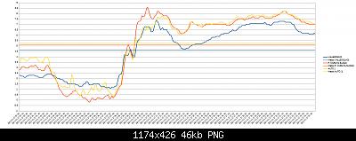 Sicilia - Modelli e Nowcasting - Gennaio 2021-18-1-2021-temp.png