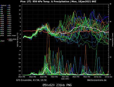 Inverno toscano! qui le discussioni modellistiche-ens-gfs-00z-18-01-21.png