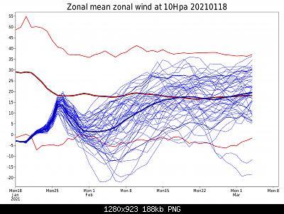 Analisi modelli gennaio 2021-zon.jpg