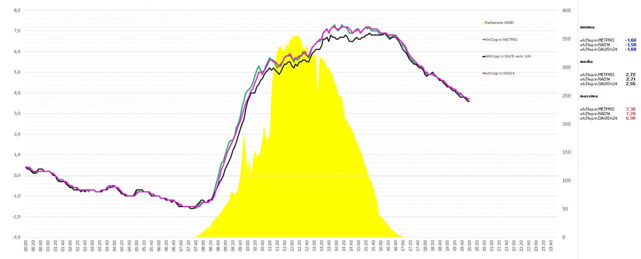 Confronti schermi solari: autunno, inverno 2020-2021-screenshot-211-.jpg