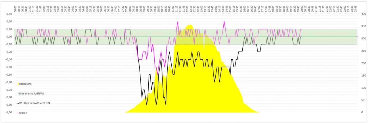 Confronti schermi solari: autunno, inverno 2020-2021-screenshot-210-.jpg
