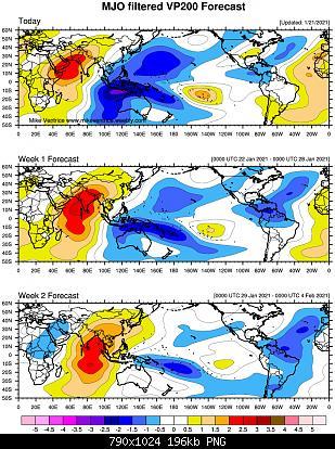 Analisi modelli gennaio 2021-twc_globe_mjo_vp200.jpg