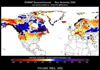 Analisi modelli gennaio 2021-winter-season-snow-weather-forecast-ecmwf.jpg