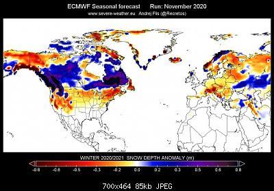 Analisi modelli gennaio 2021-winter-season-snow-weather-forecast-ecmwf.jpg